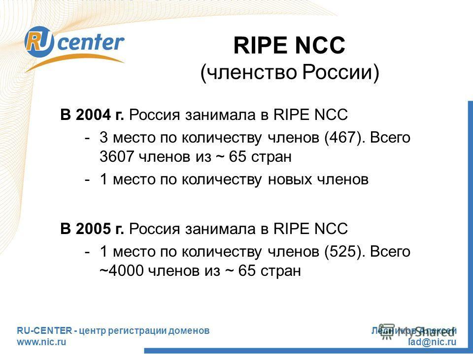 RU-CENTER - центр регистрации доменов www.nic.ru Лесников Алексей lad@nic.ru RIPE NCC (членство России) В 2004 г. Россия занимала в RIPE NCC -3 место по количеству членов (467). Всего 3607 членов из ~ 65 стран -1 место по количеству новых членов В 20