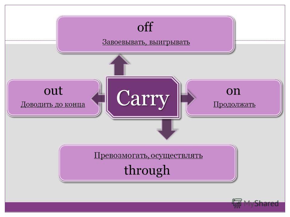 on Продолжать out through off Завоевывать, выигрывать Превозмогать, осуществлять Доводить до конца Carry Carry