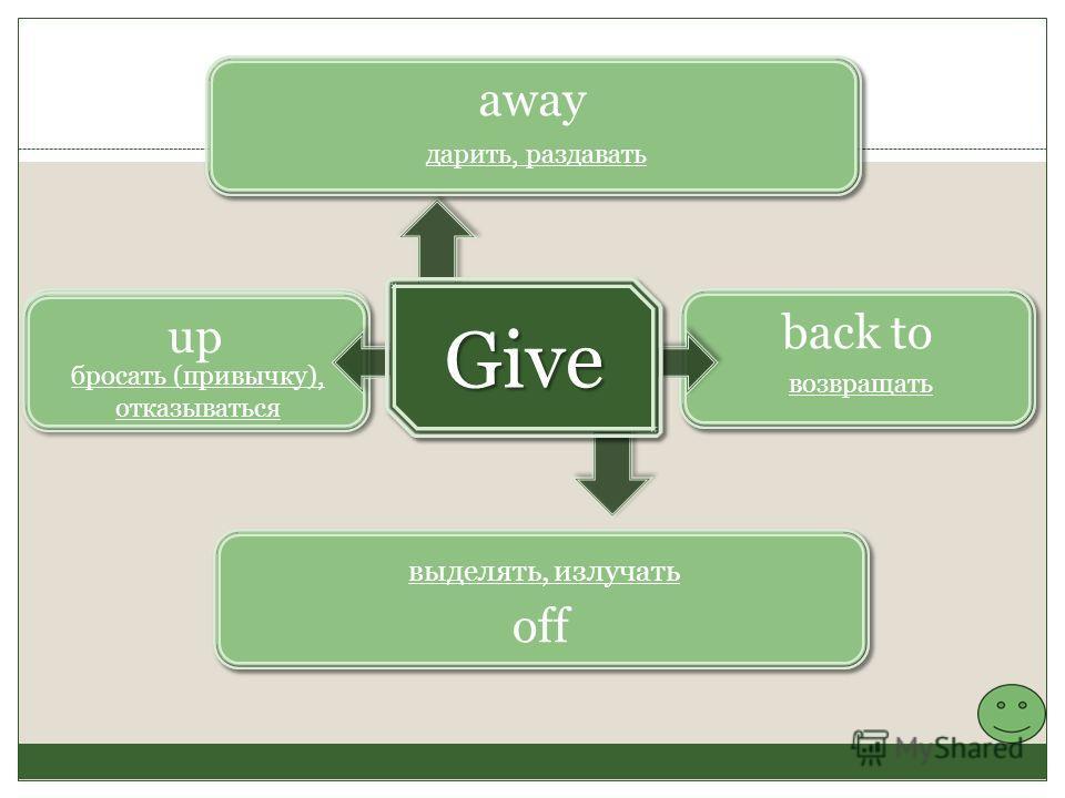 back to возвращать up off away дарить, раздавать выделять, излучать бросать (привычку), отказываться Give Give