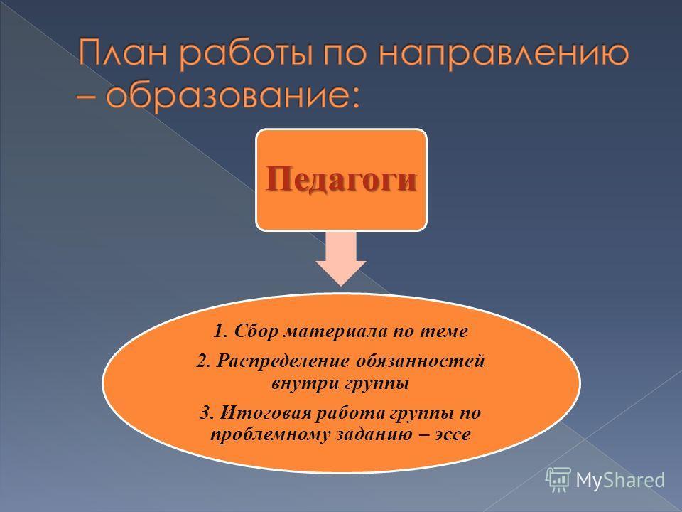 1. Сбор материала по теме 2. Распределение обязанностей внутри группы 3. Итоговая работа группы по проблемному заданию – эссе Педагоги