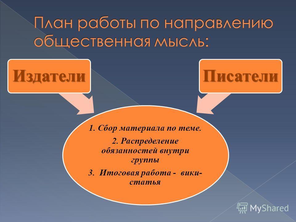 1. Сбор материала по теме. 2. Распределение обязанностей внутри группы 3. Итоговая работа - вики- статья ИздателиПисатели