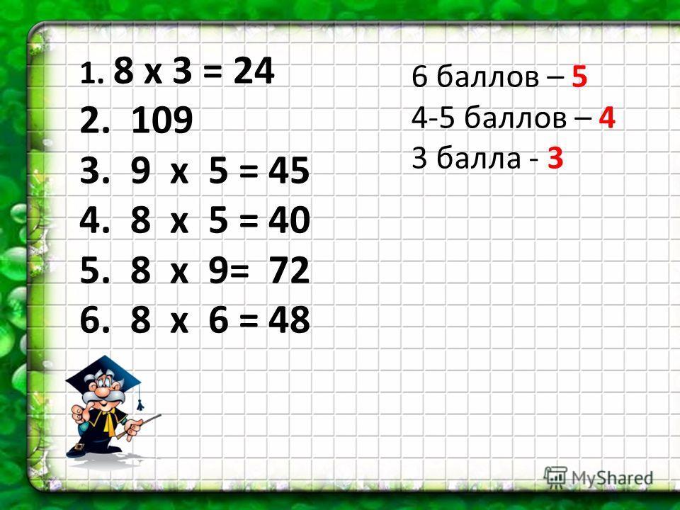 6 баллов – 5 4-5 баллов – 4 3 балла - 3 1. 8 х 3 = 24 2. 109 3. 9 х 5 = 45 4. 8 х 5 = 40 5. 8 х 9= 72 6. 8 х 6 = 48