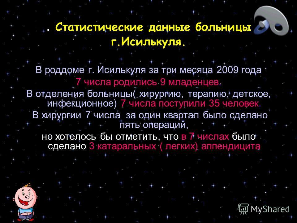 Сравнение погодных условий 7 числа каждого месяца за 2009 год в городе Исилькуле. параметры7 число Осадки (дождь, снег ) 2 дня Ясно Пасмурно 6464 Сила ветра сильный 4