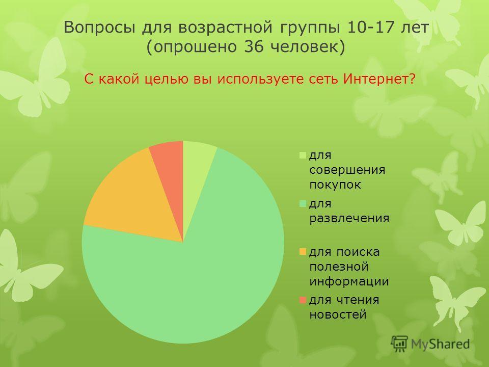 Вопросы для возрастной группы 10-17 лет (опрошено 36 человек) С какой целью вы используете сеть Интернет?