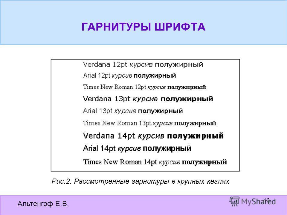 Альтенгоф Е.В. 13 Рис.2. Рассмотренные гарнитуры в крупных кеглях ГАРНИТУРЫ ШРИФТА