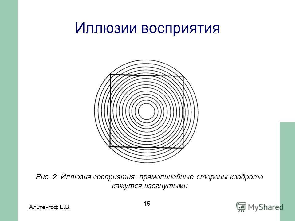 Альтенгоф Е.В. 15 Рис. 2. Иллюзия восприятия: прямолинейные стороны квадрата кажутся изогнутыми Иллюзии восприятия
