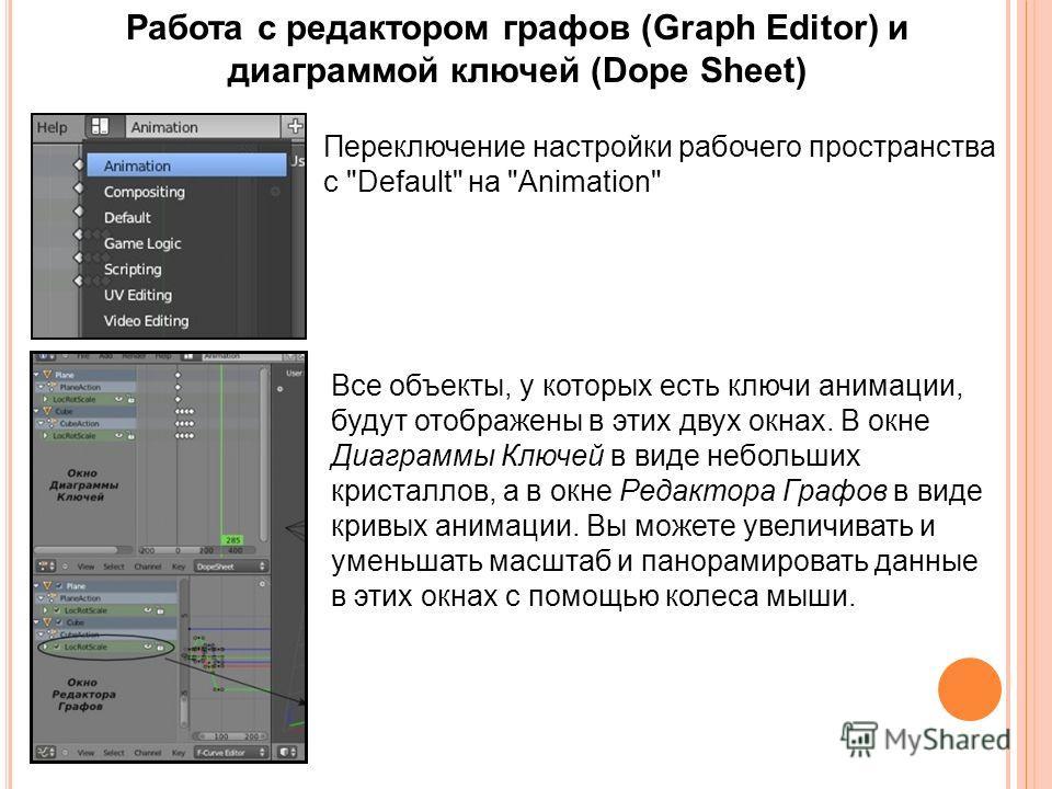 Работа с редактором графов (Graph Editor) и диаграммой ключей (Dope Sheet) Переключение настройки рабочего пространства с