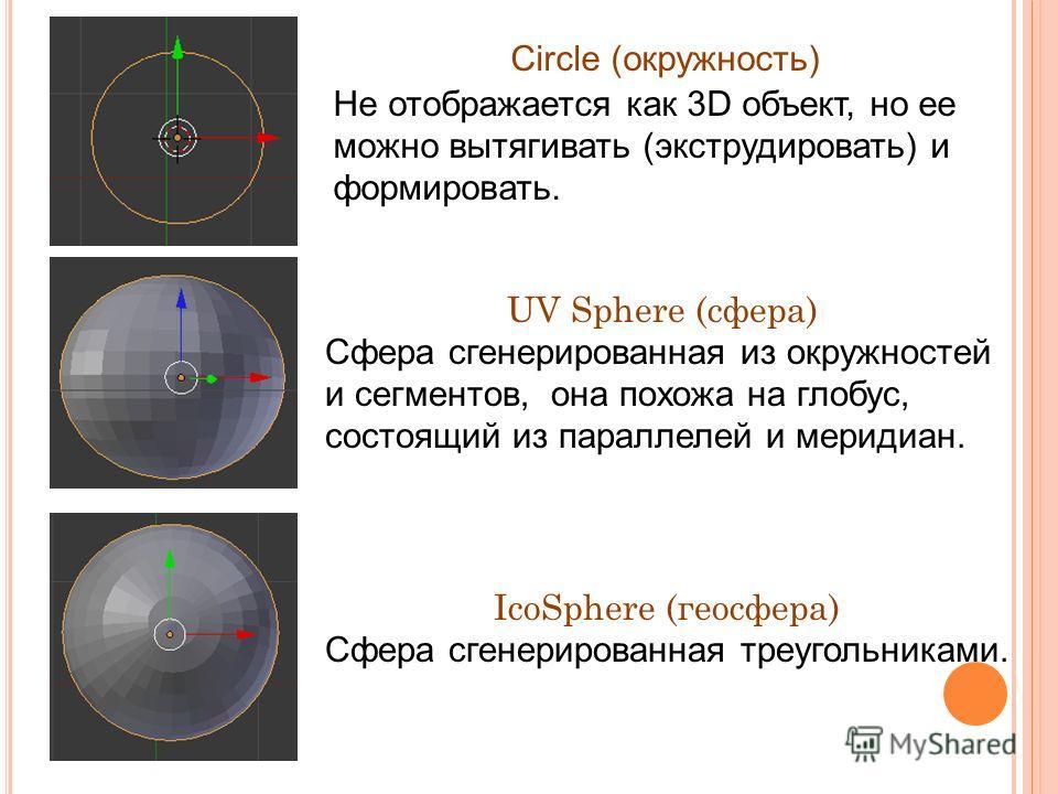 Circle (окружность) Не отображается как 3D объект, но ее можно вытягивать (экструдировать) и формировать. UV Sphere (cфера) Сфера сгенерированная из окружностей и сегментов, она похожа на глобус, состоящий из параллелей и меридиан. IcoSphere (геосфер
