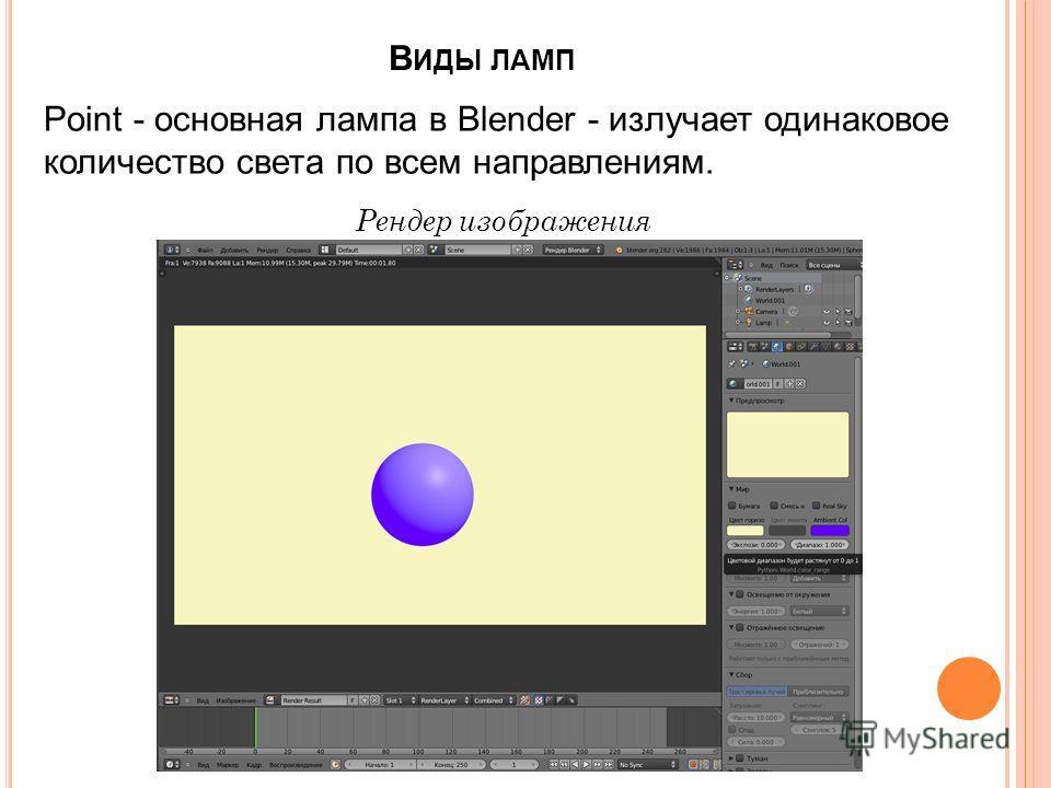 В ИДЫ ЛАМП Point - основная лампа в Blender - излучает одинаковое количество света по всем направлениям. Сцена изображения, освещенная лампой Point Рендер изображения
