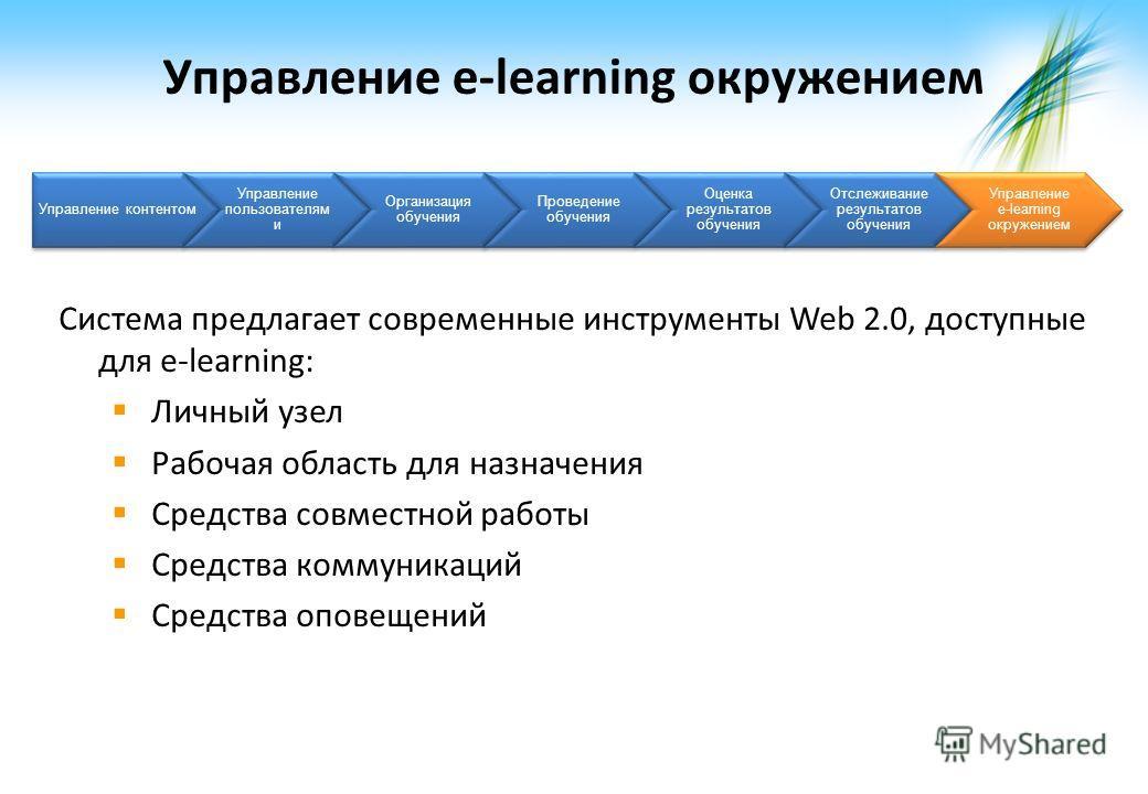 Управление e-learning окружением Управление контентом Управление пользователям и Организация обучения Проведение обучения Оценка результатов обучения Отслеживание результатов обучения Управление e-learning окружением Система предлагает современные ин