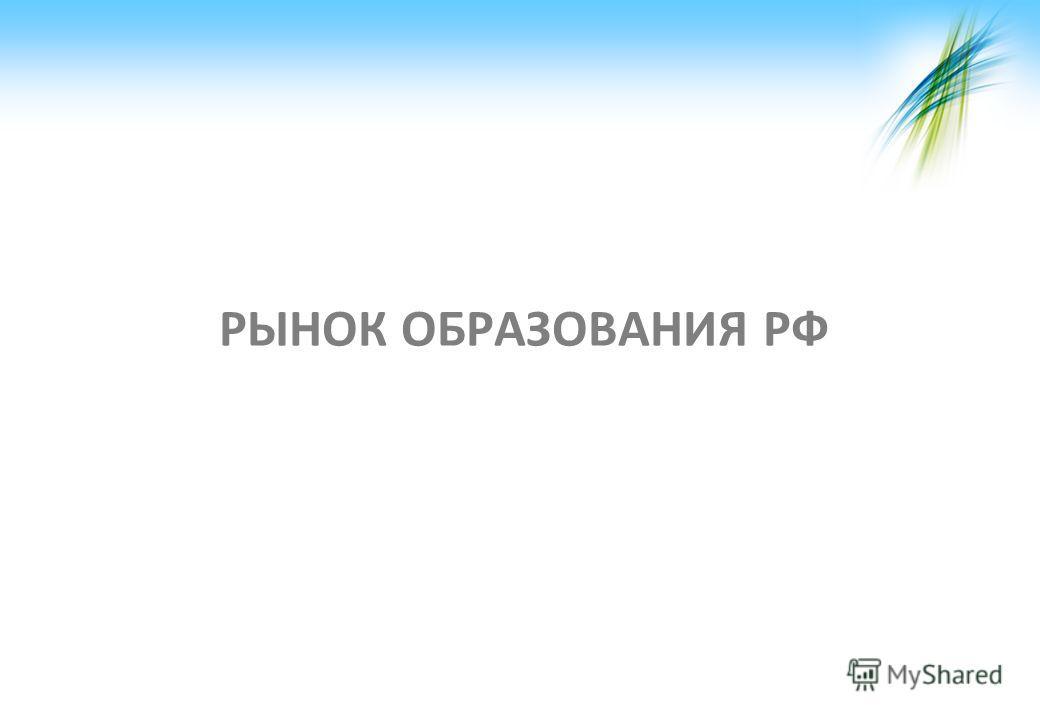 РЫНОК ОБРАЗОВАНИЯ РФ