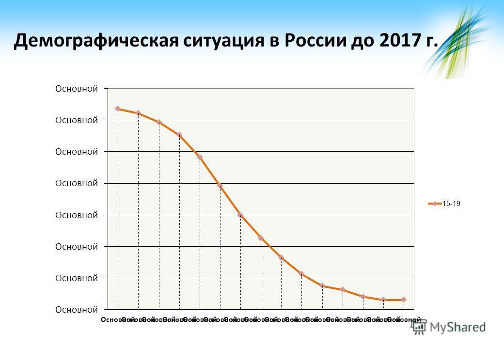 Демографическая ситуация в России до 2017 г.