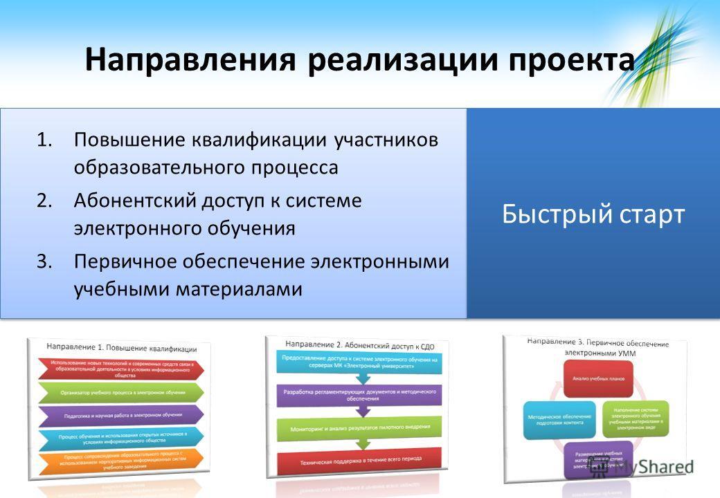 Направления реализации проекта 1.Повышение квалификации участников образовательного процесса 2.Абонентский доступ к системе электронного обучения 3.Первичное обеспечение электронными учебными материалами Быстрый старт