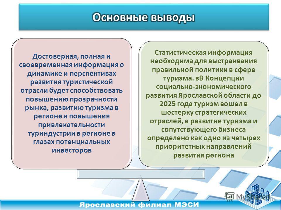Достоверная, полная и своевременная информация о динамике и перспективах развития туристической отрасли будет способствовать повышению прозрачности рынка, развитию туризма в регионе и повышения привлекательности туриндустрии в регионе в глазах потенц