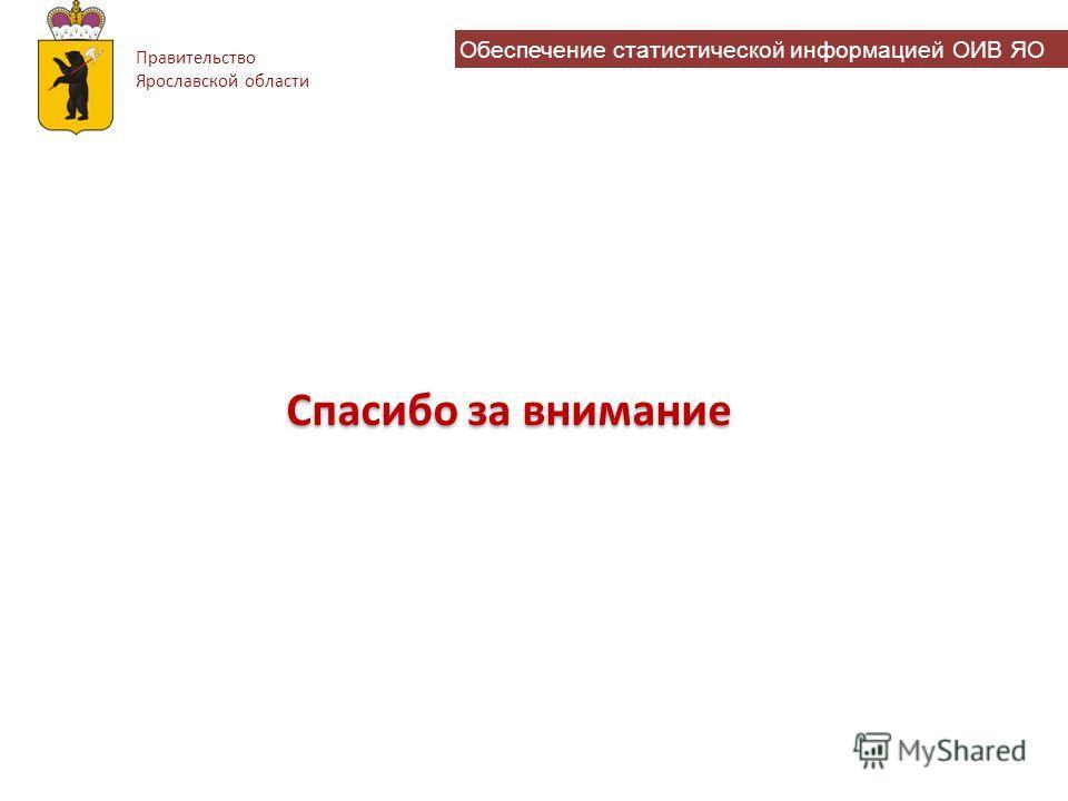 Правительство Ярославской области Обеспечение статистической информацией ОИВ ЯО Спасибо за внимание