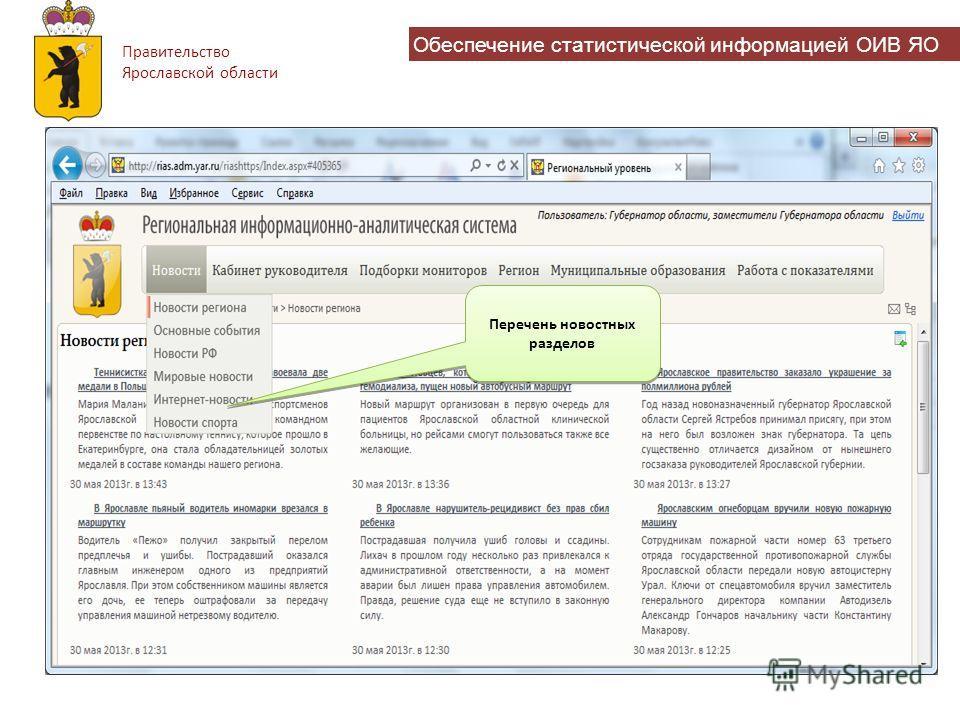 Правительство Ярославской области Обеспечение статистической информацией ОИВ ЯО Перечень новостных разделов