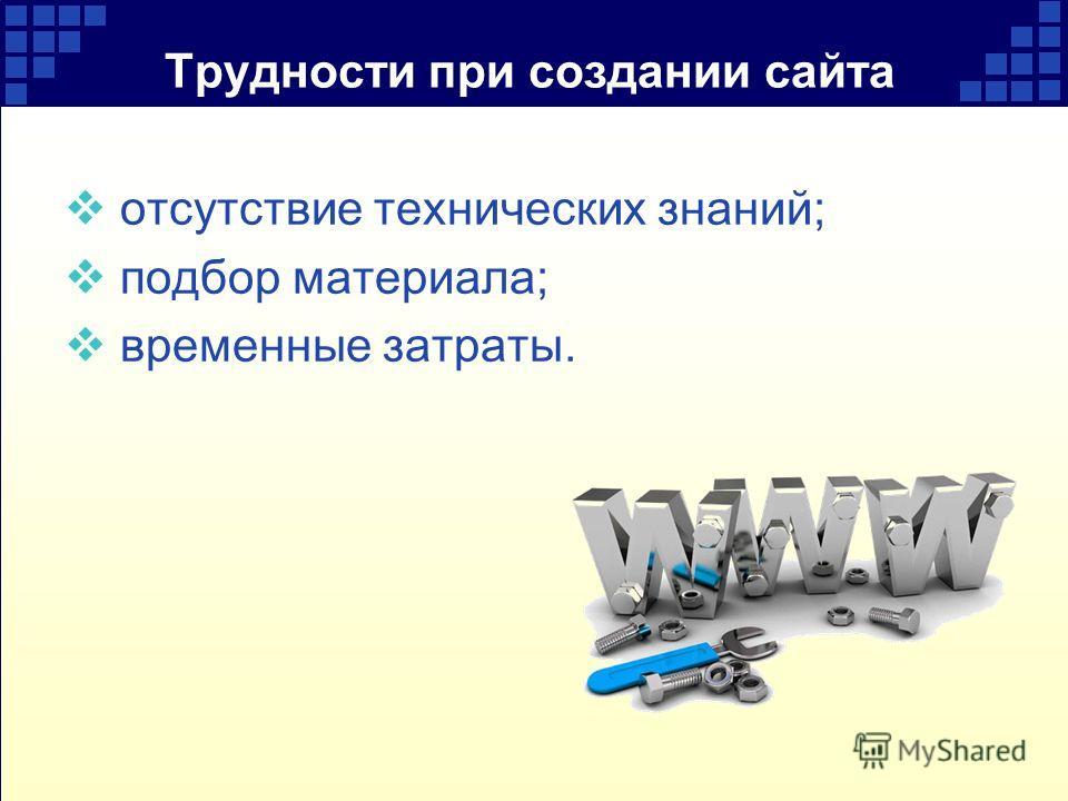 Трудности при создании сайта отсутствие технических знаний; подбор материала; временные затраты.