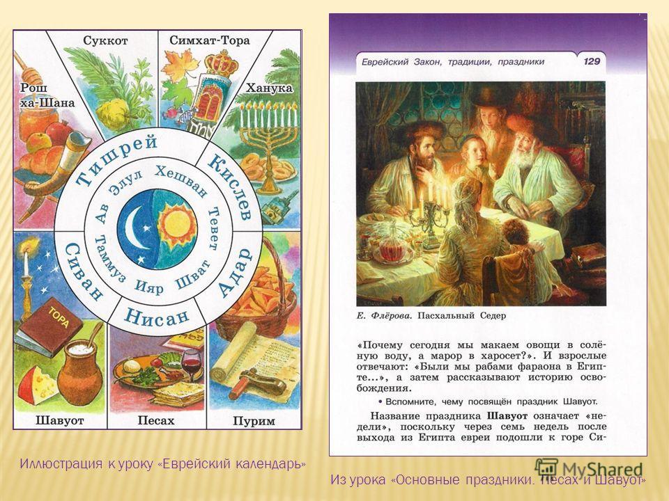 Иллюстрация к уроку «Еврейский календарь» Из урока «Основные праздники. Песах и Шавуот»