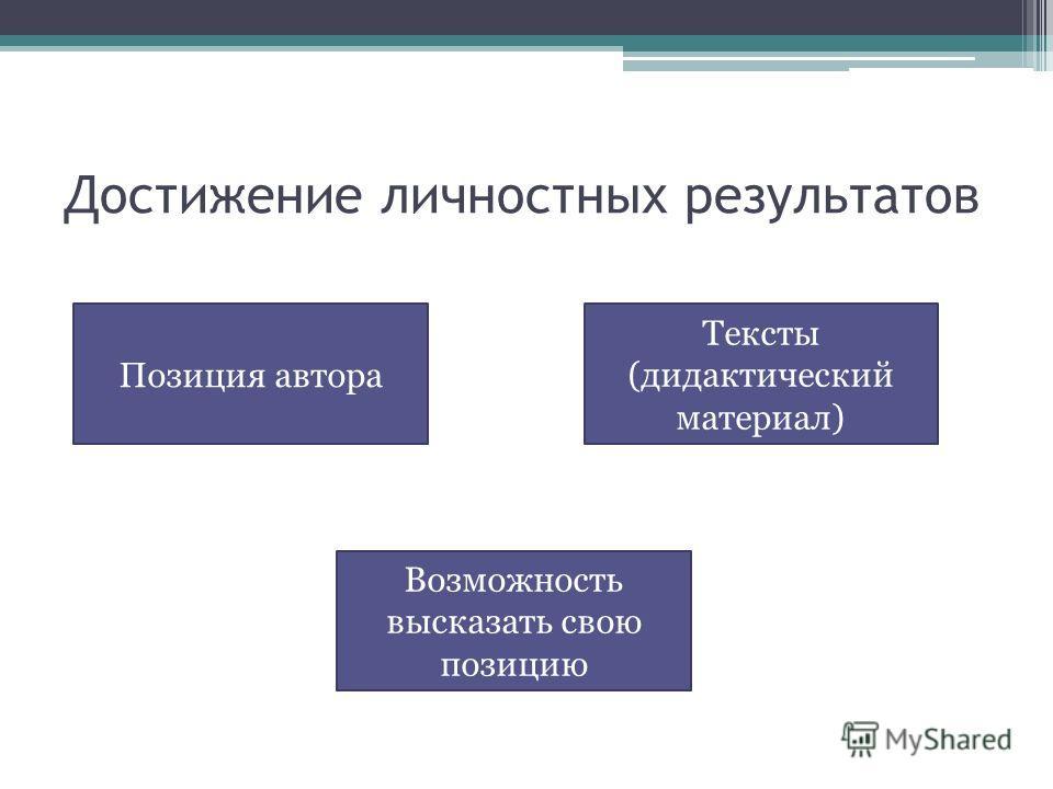 Достижение личностных результатов Позиция автора Возможность высказать свою позицию Тексты (дидактический материал)