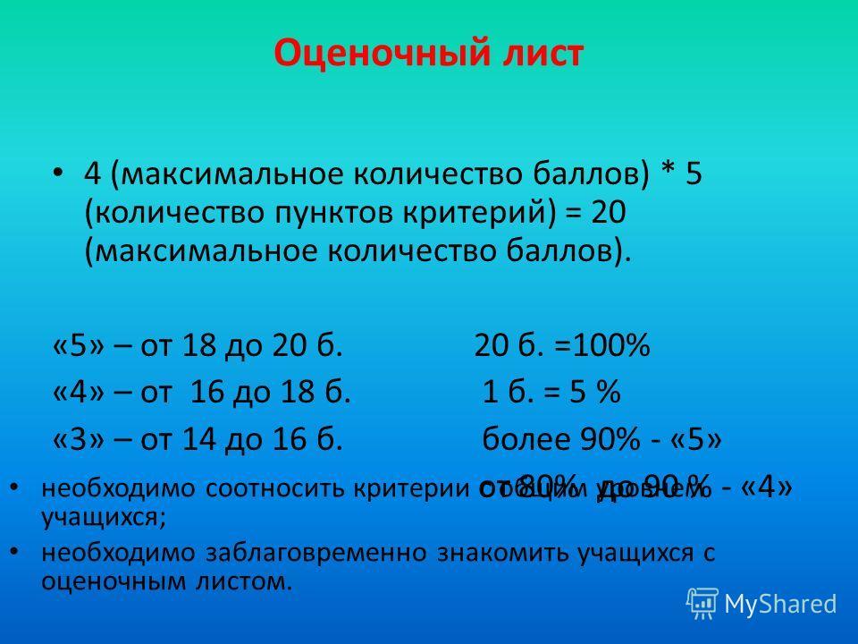 Оценочный лист 4 (максимальное количество баллов) * 5 (количество пунктов критерий) = 20 (максимальное количество баллов). «5» – от 18 до 20 б. 20 б. =100% «4» – от 16 до 18 б. 1 б. = 5 % «3» – от 14 до 16 б. более 90% - «5» от 80% до 90 % - «4» необ