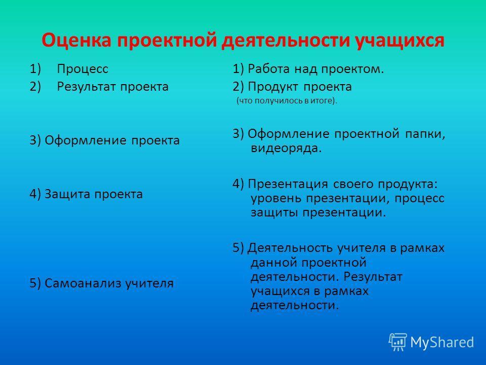 Оценка проектной деятельности учащихся 1)Процесс 2)Результат проекта 3) Оформление проекта 4) Защита проекта 5) Самоанализ учителя 1) Работа над проектом. 2) Продукт проекта (что получилось в итоге). 3) Оформление проектной папки, видеоряда. 4) Презе