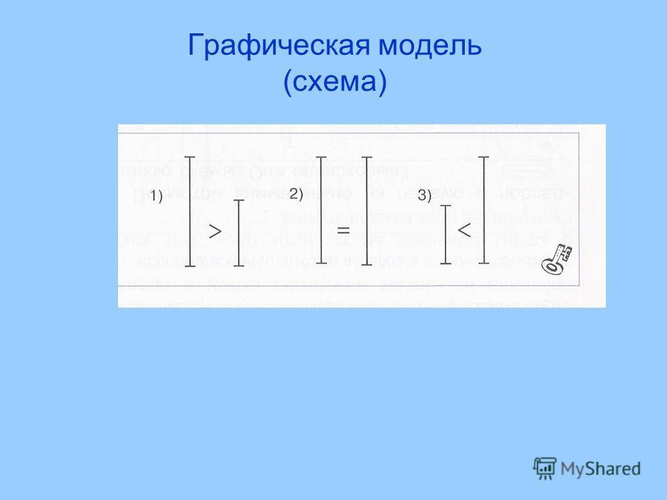 Графическая модель (схема)