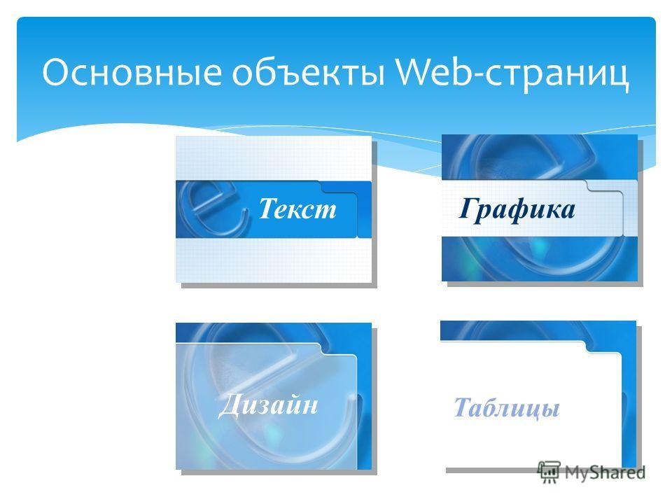 Основные объекты Web-страниц Текст Графика Дизайн Таблицы