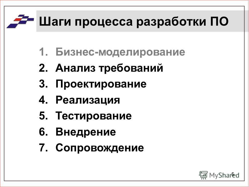 5 Шаги процесса разработки ПО 1.Бизнес-моделирование 2.Анализ требований 3.Проектирование 4.Реализация 5.Тестирование 6.Внедрение 7.Сопровождение