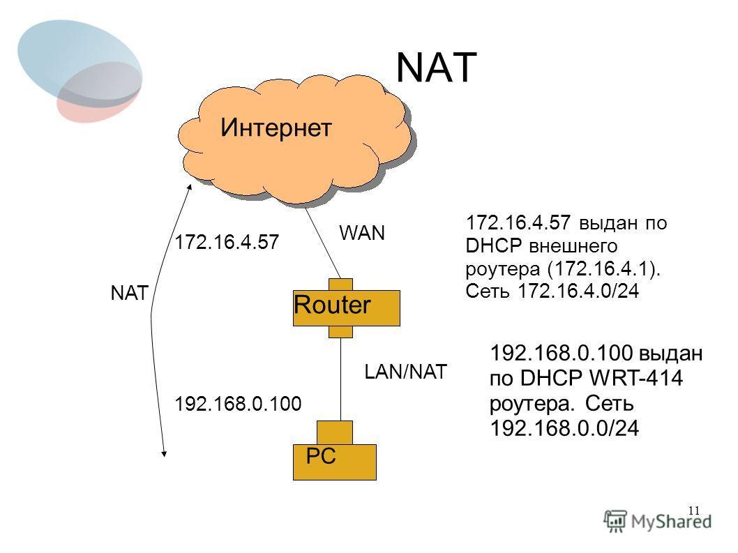 11 NAT Router PC Интернет 172.16.4.57 выдан по DHCP внешнего роутера (172.16.4.1). Сеть 172.16.4.0/24 192.168.0.100 выдан по DHCP WRT-414 роутера. Сеть 192.168.0.0/24 WAN LAN/NAT 192.168.0.100 NAT 172.16.4.57