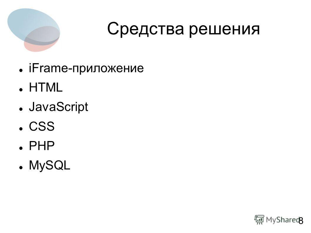Средства решения iFrame-приложение HTML JavaScript CSS PHP MySQL 8