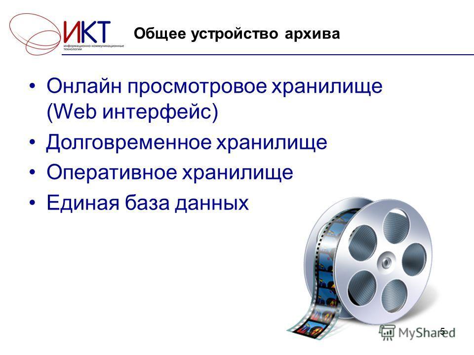 5 Общее устройство архива Онлайн просмотровое хранилище (Web интерфейс) Долговременное хранилище Оперативное хранилище Единая база данных