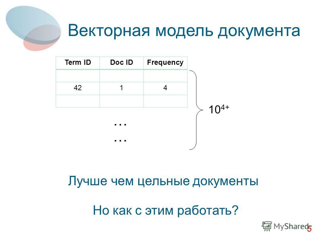 5 Term IDDoc IDFrequency 4214 ………… Лучше чем цельные документы Но как с этим работать? 10 4+