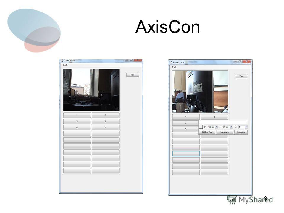 8 AxisCon