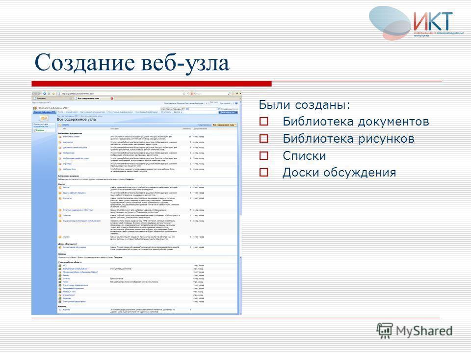 Создание веб-узла Были созданы: Библиотека документов Библиотека рисунков Списки Доски обсуждения
