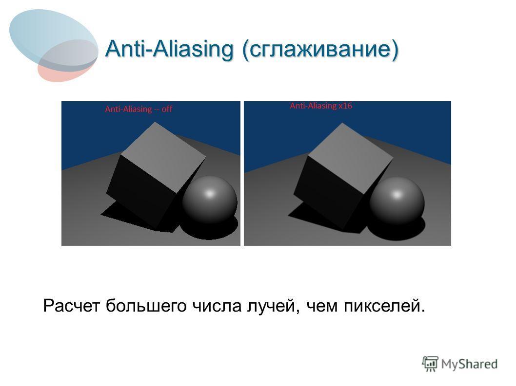 Anti-Aliasing (сглаживание) 192.168.0.73 192.168.0.72 192.168.0.71 bind и webmin Apache2 Расчет большего числа лучей, чем пикселей.