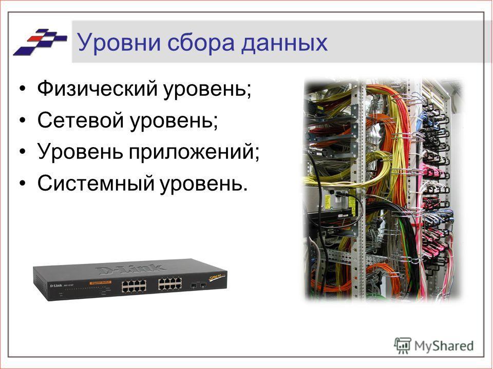 Уровни сбора данных Физический уровень; Сетевой уровень; Уровень приложений; Системный уровень.