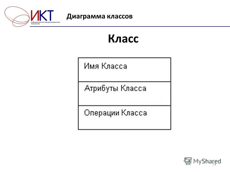 Диаграмма классов 14 Класс