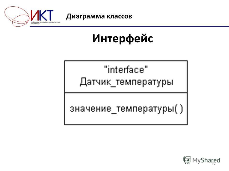 Диаграмма классов 15 Интерфейс
