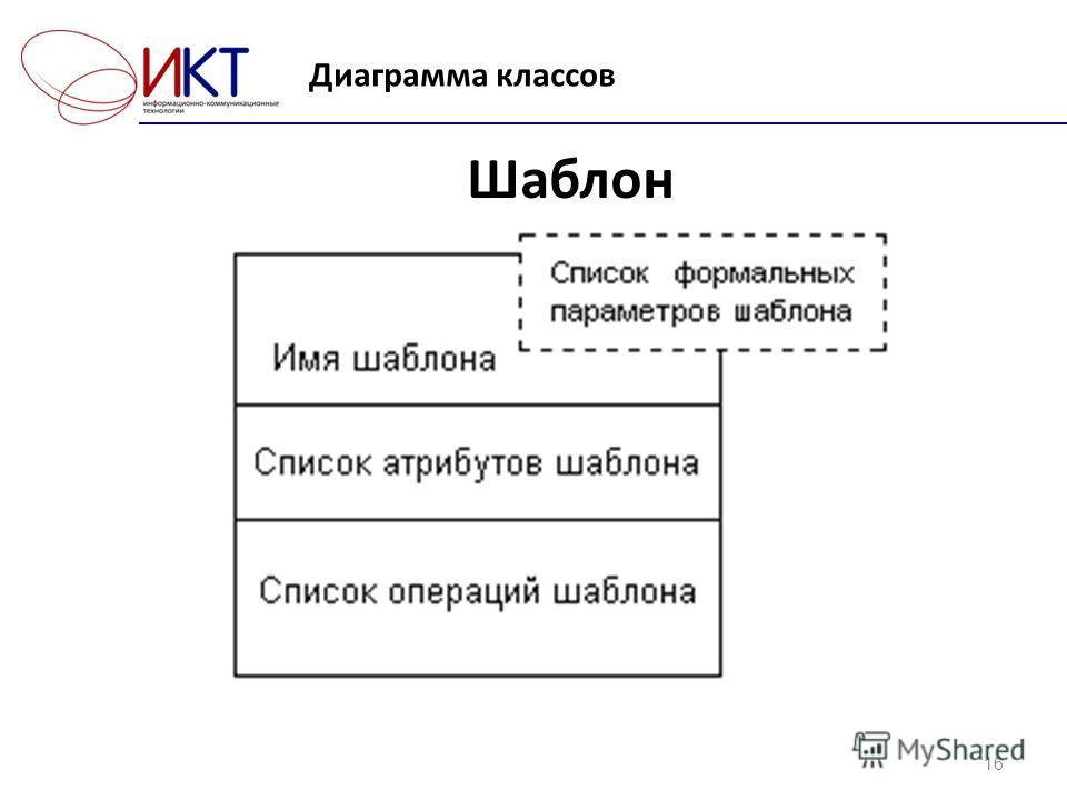 Диаграмма классов 16 Шаблон
