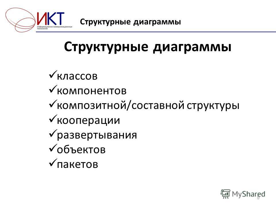 Структурные диаграммы 9 классов компонентов композитной/составной структуры кооперации развертывания объектов пакетов