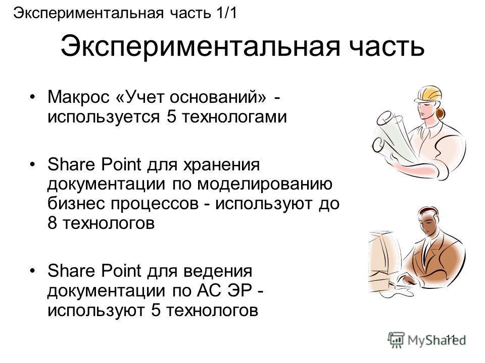 Экспериментальная часть Макрос «Учет оснований» - используется 5 технологами Share Point для хранения документации по моделированию бизнес процессов - используют до 8 технологов Share Point для ведения документации по АС ЭР - используют 5 технологов