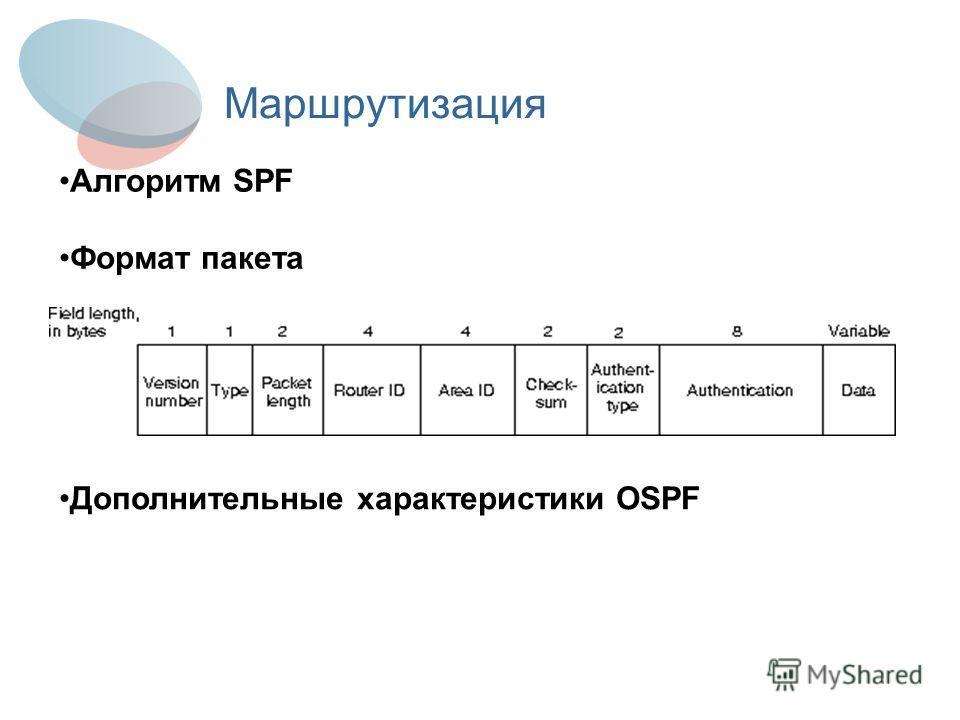 Алгоритм SPF Формат пакета Дополнительные характеристики OSPF