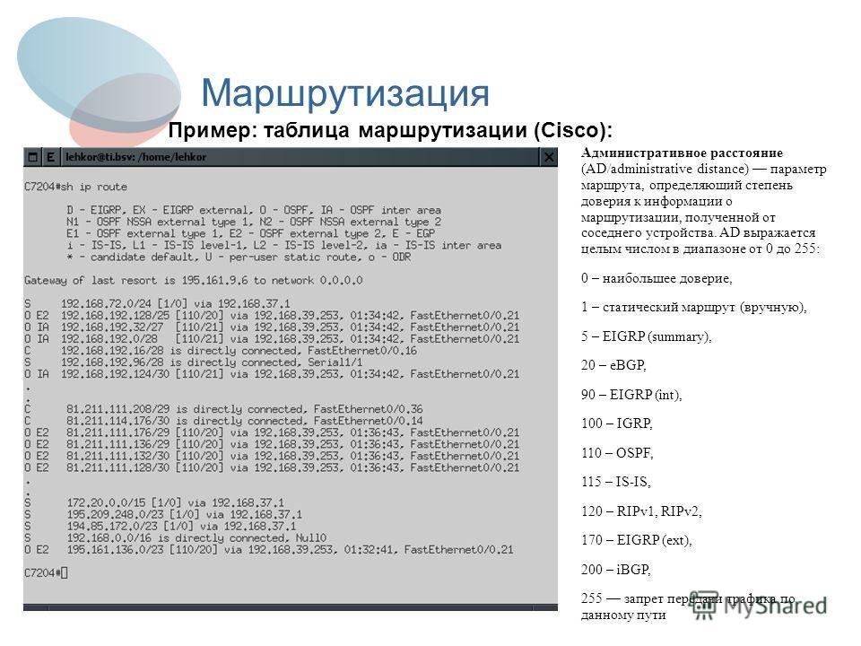 Маршрутизация Пример: таблица маршрутизации (Cisco): Административное расстояние (AD/administrative distance) параметр маршрута, определяющий степень доверия к информации о маршрутизации, полученной от соседнего устройства. AD выражается целым числом