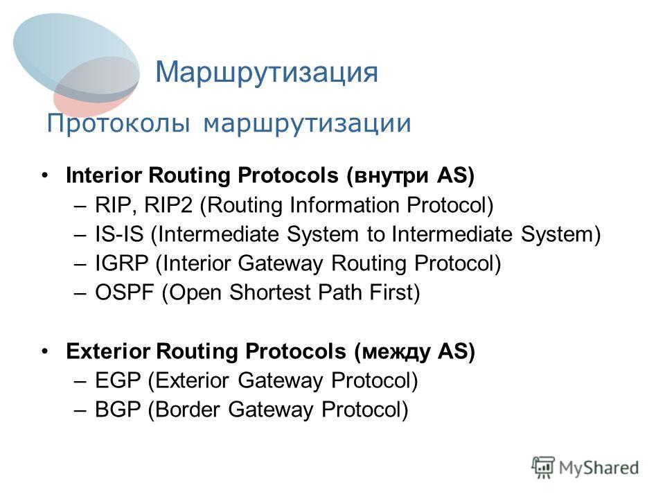 Interior Routing Protocols (внутри AS) –RIP, RIP2 (Routing Information Protocol) –IS-IS (Intermediate System to Intermediate System) –IGRP (Interior Gateway Routing Protocol) –OSPF (Open Shortest Path First) Exterior Routing Protocols (между AS) –EGP