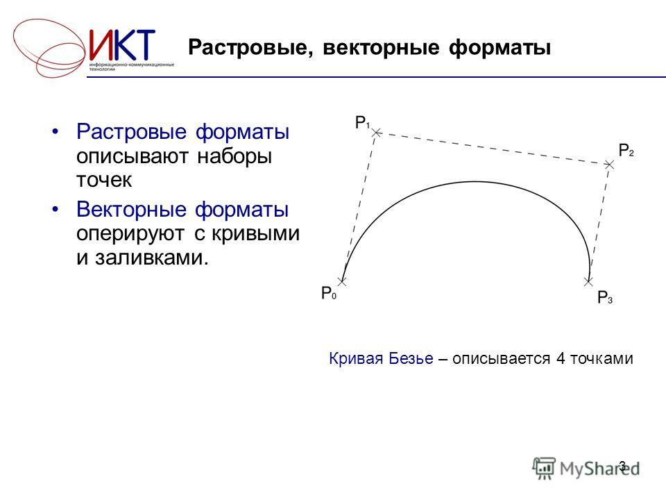 3 Растровые, векторные форматы Растровые форматы описывают наборы точек Векторные форматы оперируют с кривыми и заливками. Кривая Безье – описывается 4 точками