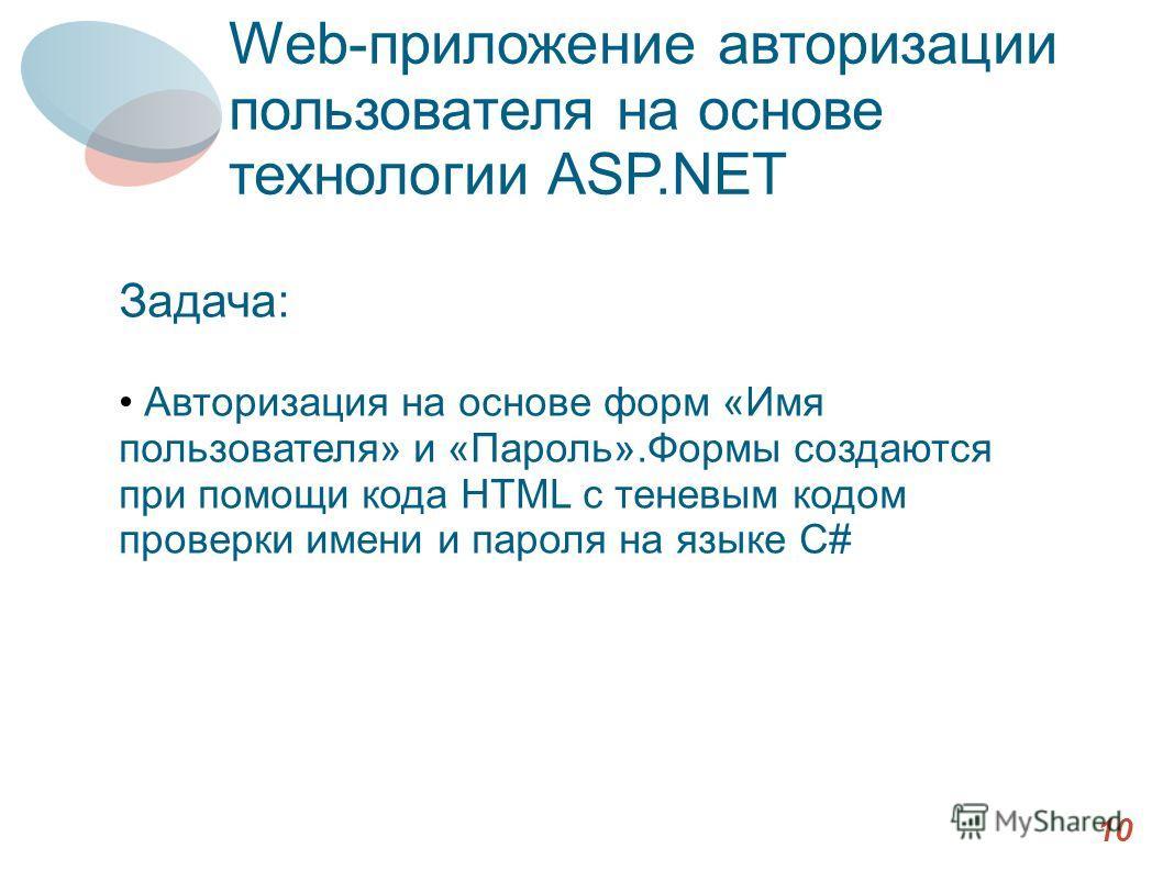 10 Web-приложение авторизации пользователя на основе технологии ASP.NET Задача: Авторизация на основе форм «Имя пользователя» и «Пароль».Формы создаются при помощи кода HTML с теневым кодом проверки имени и пароля на языке C#