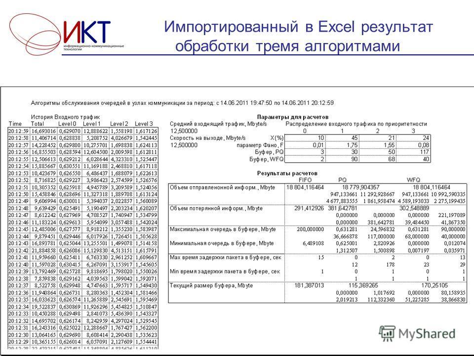 Импортированный в Excel результат обработки тремя алгоритмами