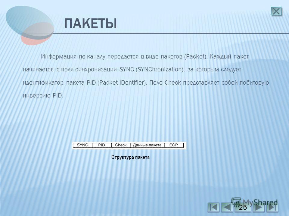 ПАКЕТЫ 25 Информация по каналу передается в виде пакетов (Packet). Каждый пакет начинается с поля синхронизации SYNC (SYNChronization), за которым следует идентификатор пакета PID (Packet IDentifier). Поле Check представляет собой побитовую инверсию