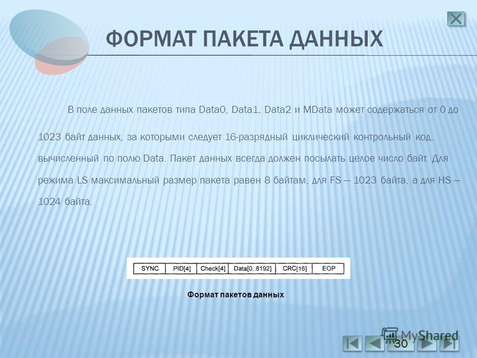 ФОРМАТ ПАКЕТА ДАННЫХ 30 В поле данных пакетов типа Data0, Data1, Data2 и MData может содержаться от 0 до 1023 байт данных, за которыми следует 16-разрядный циклический контрольный код, вычисленный по полю Data. Пакет данных всегда должен посылать цел