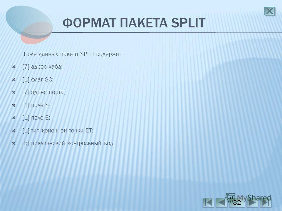 ФОРМАТ ПАКЕТА SPLIT Поле данных пакета SPLIT содержит: [7] адрес хаба; [1] флаг SC; [7] адрес порта; [1] поле S; [1] поле E; [1] тип конечной точки ЕТ; [5] циклический контрольный код. 32